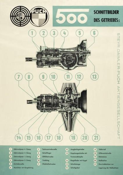 Poster Puch 500 Getriebe Schnitt