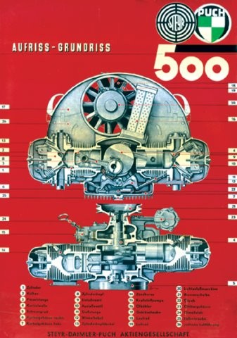 Poster Puch 500 Motor