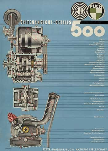 Poster Puch 500 Motorschnitt